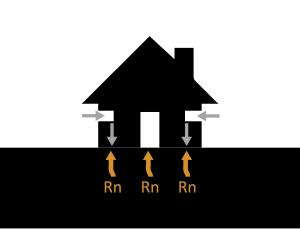 presurizacion contra el radon-radonart
